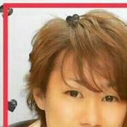 daisukeagije's profile photo