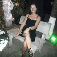 edileuzamaria15's profile photo