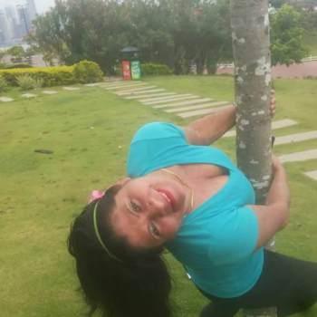 ligiaesthermiller_Panama_Single_Female