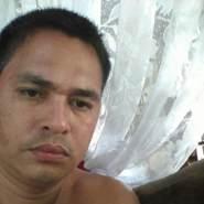 rriiccii's profile photo