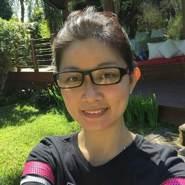 kokkeeang's profile photo
