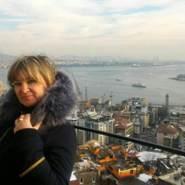 9911afrodita's profile photo