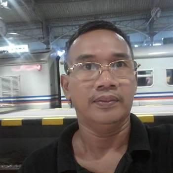 syahruljaya_Riau_独身_男性