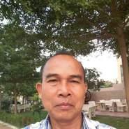 surachet3's profile photo