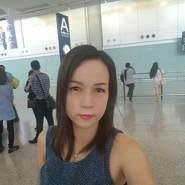 yuenniramol's profile photo