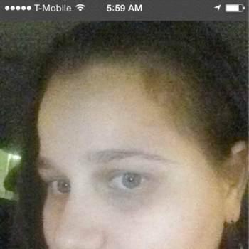 daqueennikki_Rhode Island_Single_Female