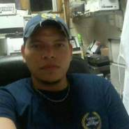 Rolando24V's profile photo