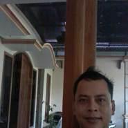 jhon_dewabumi33's profile photo