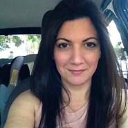 sorayamartinez2013's profile photo