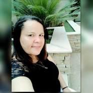 mariadefatima85's profile photo