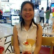 user_ervw2019's profile photo