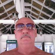 miugheorghe902's profile photo