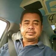 user_eu2137's profile photo