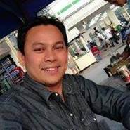 panu2499's profile photo