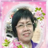 samsungjhgbj701's profile photo