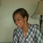 mariadelc_estevezsan's profile photo