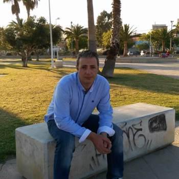 suarezalvarezmario_Valenciana Comunidad_โสด_ชาย