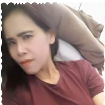 sutthailnihgamchue_Ad Dawhah_Single_Female