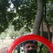 mohamadmomo6's profile photo