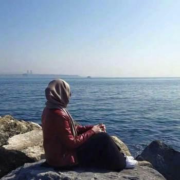 salmasoso80_Al Isma'iliyah_Single_Female