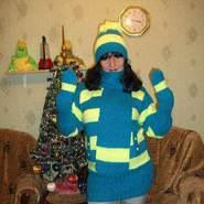 nellimuzafarova606's profile photo