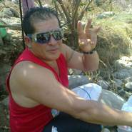 dagoquirosvargas's profile photo
