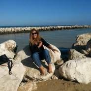 SOLARE61's profile photo