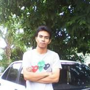 pasprapas's profile photo
