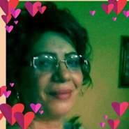 vioricabichis's profile photo