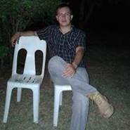 ramongodoy8's profile photo