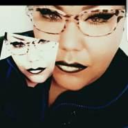 Cielo1981's profile photo