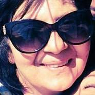 lillaferreri's profile photo