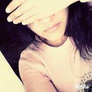 tansh2295's profile photo