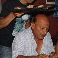 santoduarte's profile photo