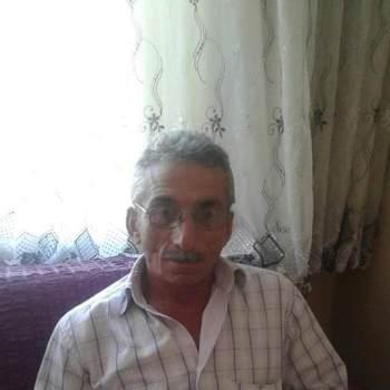 hanifisonmez_Kayseri_Single_Male