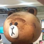 takafumi_'s profile photo