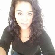 shivitabonita's profile photo