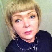 irina13d's profile photo