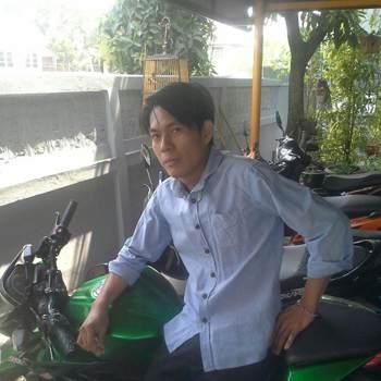 user_jghl53_Nonthaburi_Độc thân_Nam