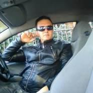 domeniconegri5's profile photo
