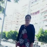 zenaida62's profile photo