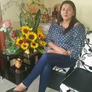 maide21's profile photo