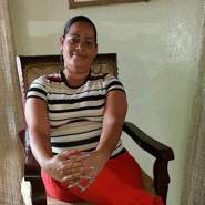fannyguerrero's profile photo