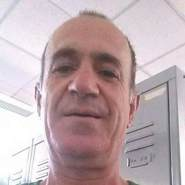 antoniocampario's profile photo