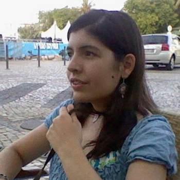catarinaoliveir16_Porto_Độc thân_Nữ