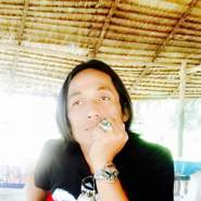 teerachaiknanan's profile photo