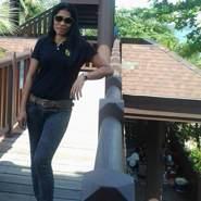 noramarceloabalos's profile photo