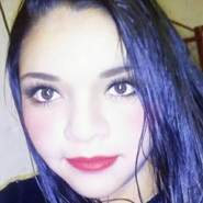 guadalupemiguelrojas's profile photo