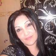 ilonadavidova's profile photo