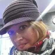 pulcina's profile photo